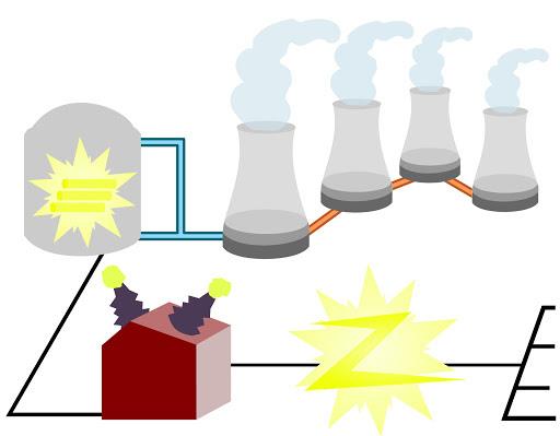 Plusieurs types de centrales existent
