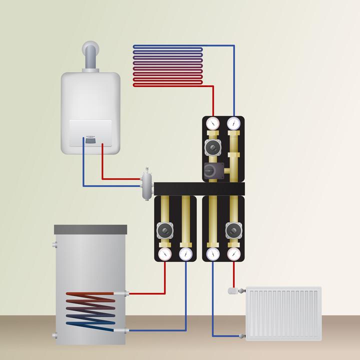 Chaudière gaz à condensation murale ou chaudière au sol, quel est le bon choix?
