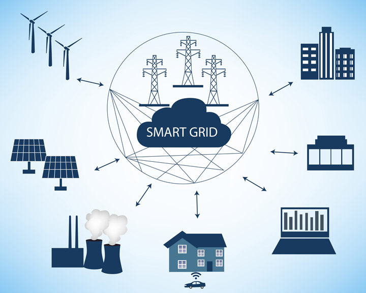 smart grid, principe de fonctionnement