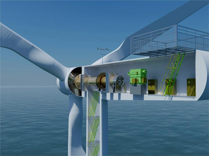 rotor éolienne définition