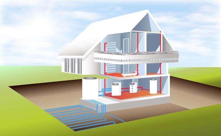 La géothermie stimulée