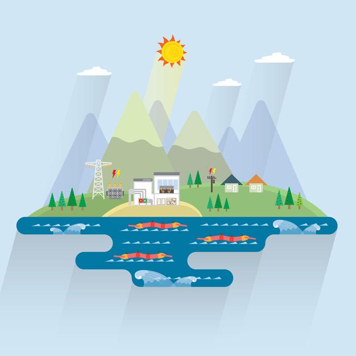 Les acteurs clés de l'énergie houlomotrice