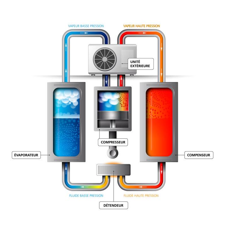 Le principe de l'énergie géothermique