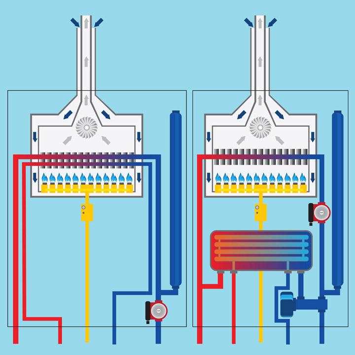 Tout savoir sur la chaudi re gaz condensation direct - Thermostat pour chaudiere gaz ...