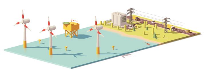 rotor éolienne définition - Une énergie éolienne qui prend plusieurs formes