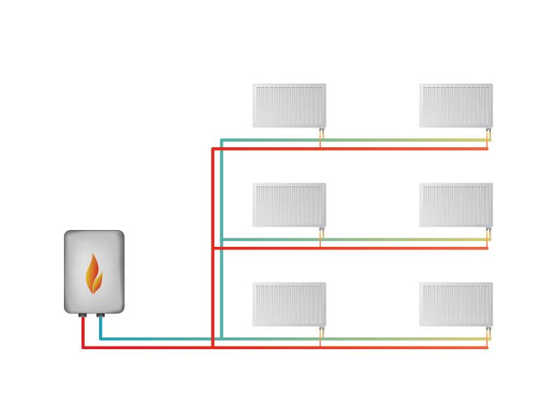 Comment procéder au calcul de la puissance d'une chaudière