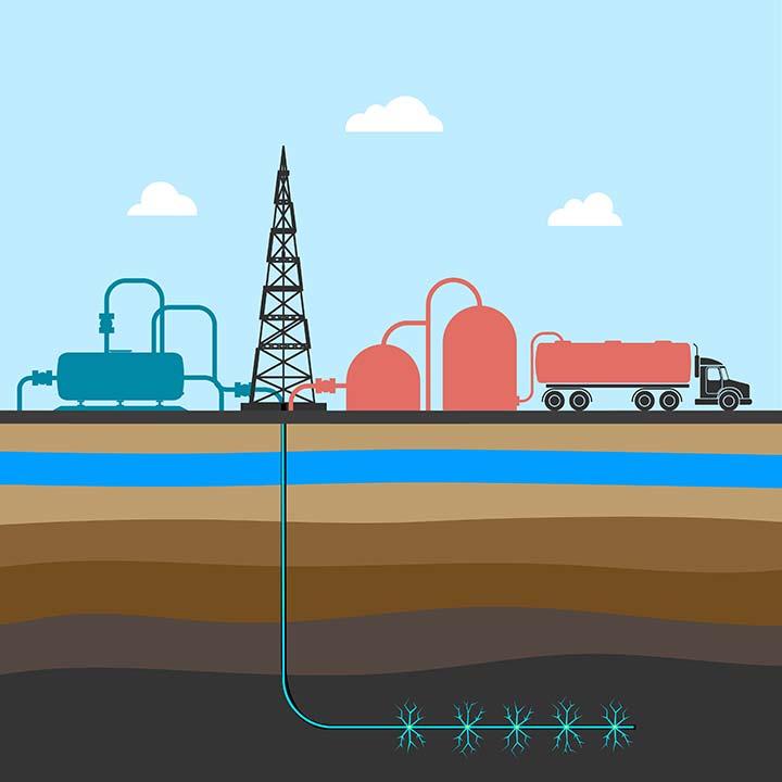 Extraction du gaz de schiste