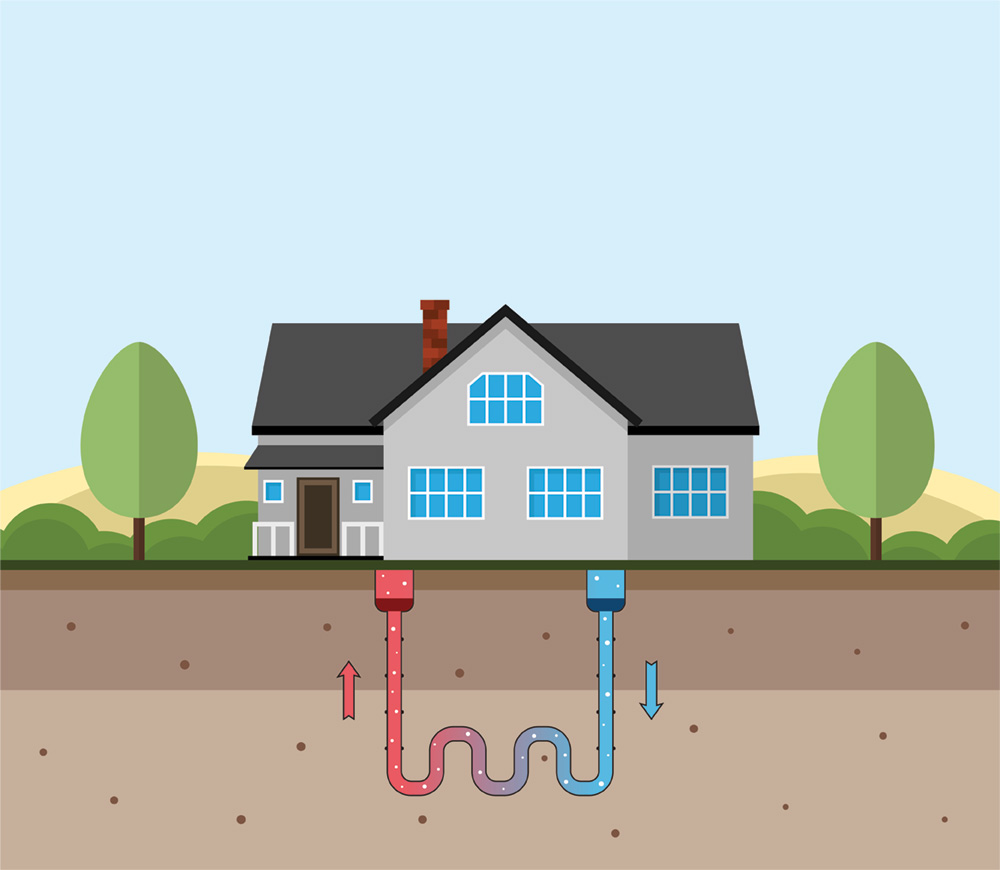 L'efficacité de l'échangeur thermique