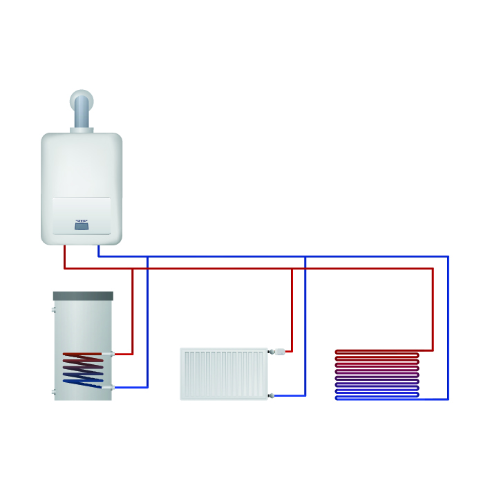 Quel est le principe de fonctionnement d'une chaudière à ventouse?