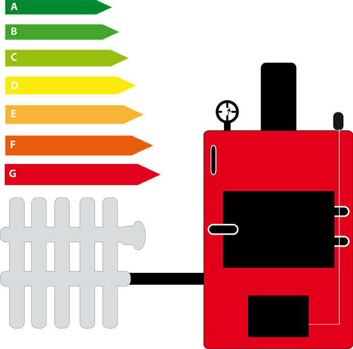 realiser un bilan energetique avant de changer-de-chaudiere