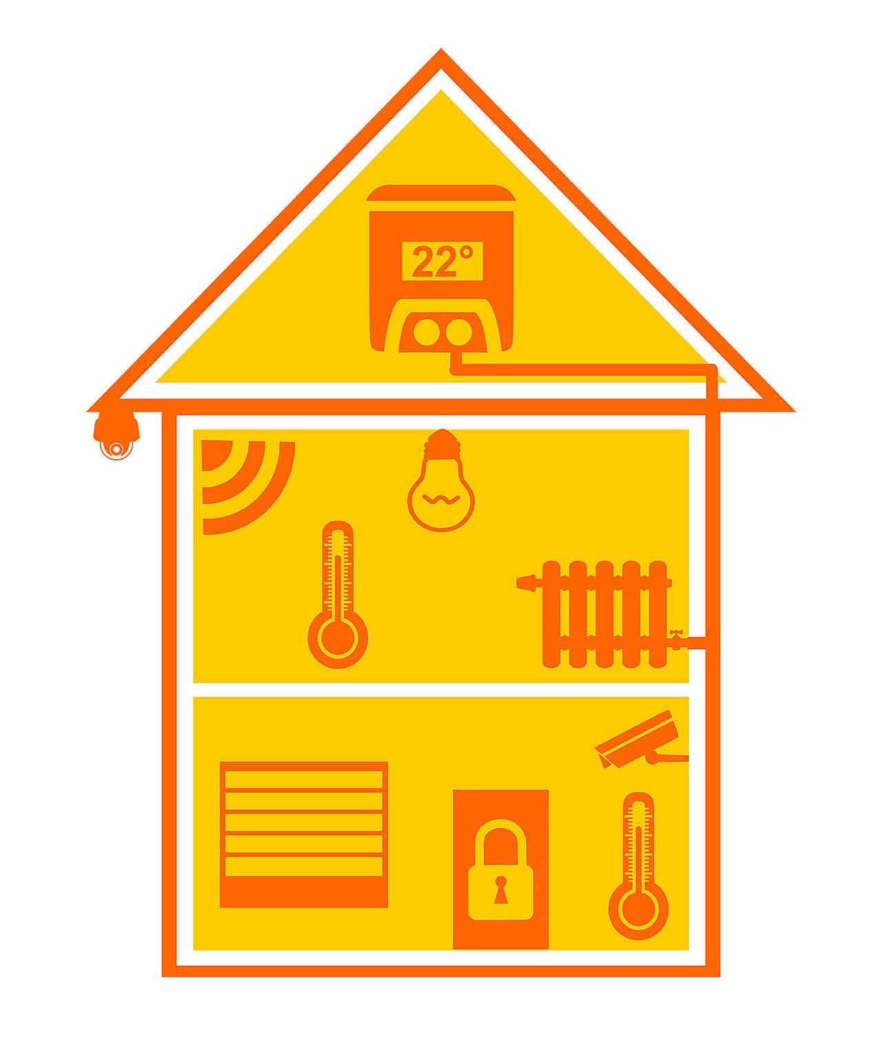 Les étapes de l'installation d'un thermostat pour chaudière gaz