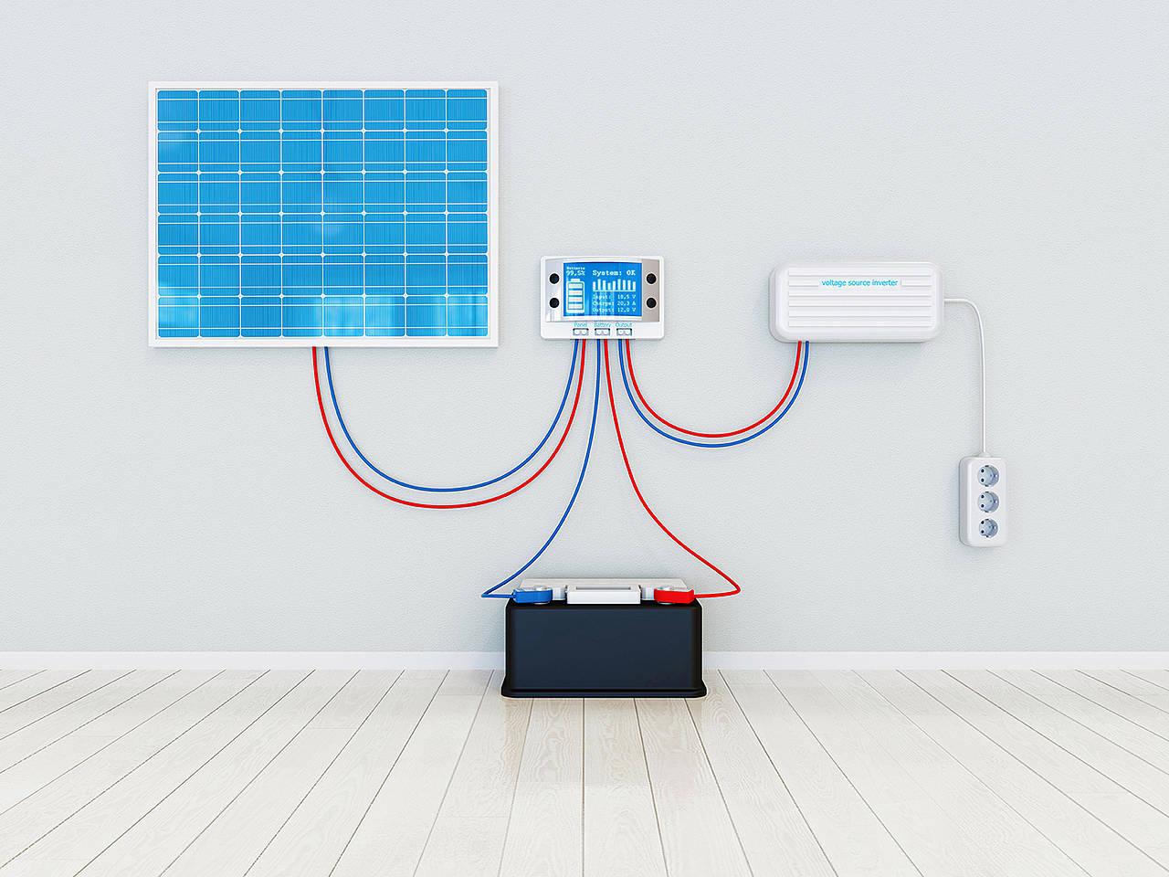 Qu'est-ce qu'un kit de panneaux solaires